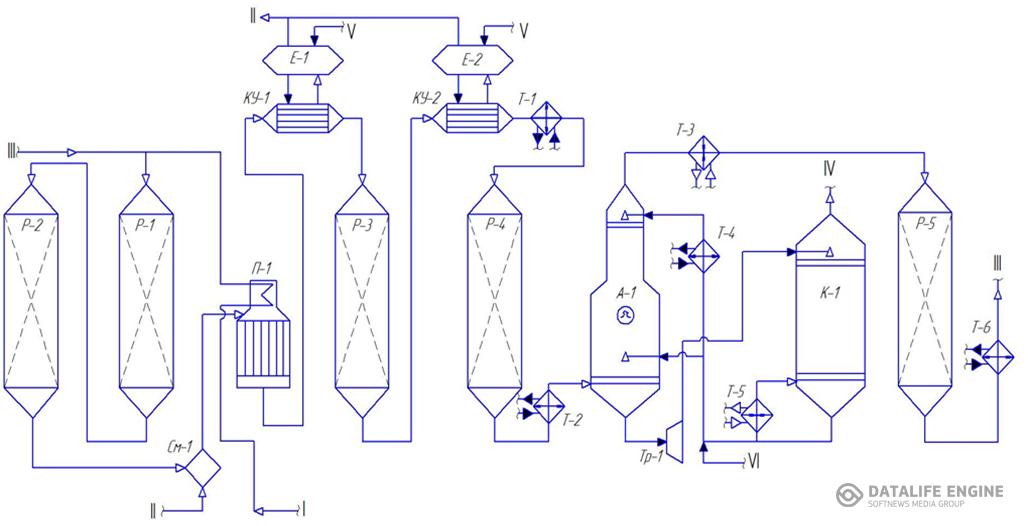 для производства водорода